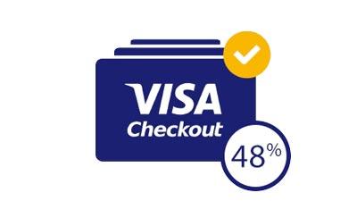 Visa Checkout  Digital Wallets Innovation  Visa